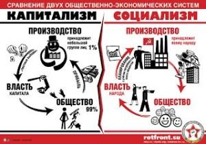 1371232377_potroshiteljam-socializma