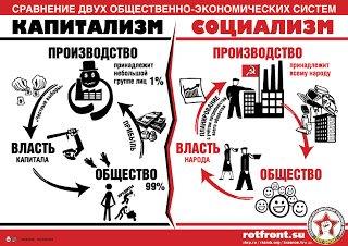 В.В. Бортко: «Мы обязательно придем к социализму!»