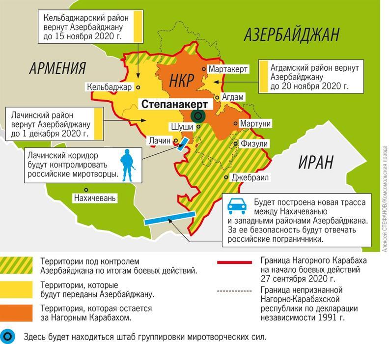 Сергей Обухов про «временный мир» между Арменией и Азербайджаном, позиции России и министерско-клановой чехарде