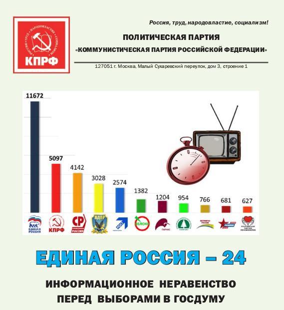 О перекосах в освещении выборов и партий в специальном докладе КПРФ «Единая Россия – 24» Информационное неравенство партий перед выборами в Госдуму»