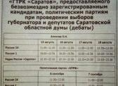 График совместных агитационных мероприятий на выборах губернатора Саратовской области и депутатов Саратовской облдумы шестого созыва