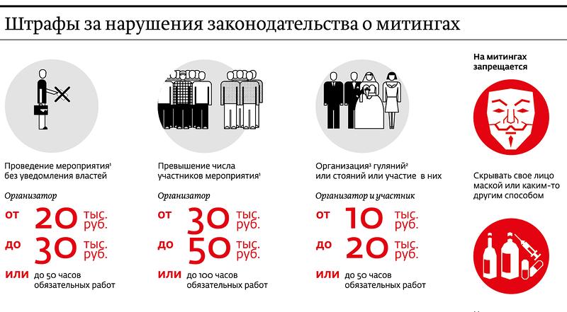 Конституционный суд смягчает меру наказания для митингующих. Вадим Соловьев (КПРФ) полагает, что в нынешних условиях это решение можно считать революционным