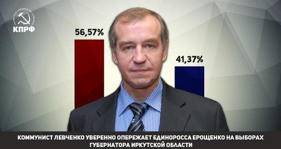 Ольга Алимова поздравила Сергея Левченко с победой на выборах губернатора Иркутской области