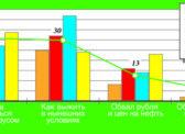 «Независимая Газета» про исследование ЦИПКР «Коронавирус, обнуление и общероссийское голосование по поправкам к Конституции»