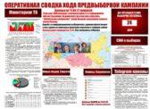 Сергей Обухов про ход и освещение президентской кампании