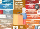 Иск КПРФ  к «Коммунистам России»