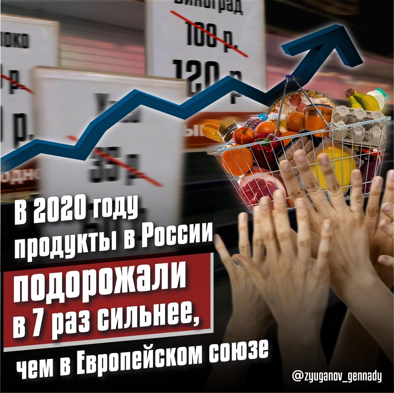 Геннадий Зюганов: «За 2020 г. продукты в России подорожали в 7 раз сильнее, чем в странах ЕС»